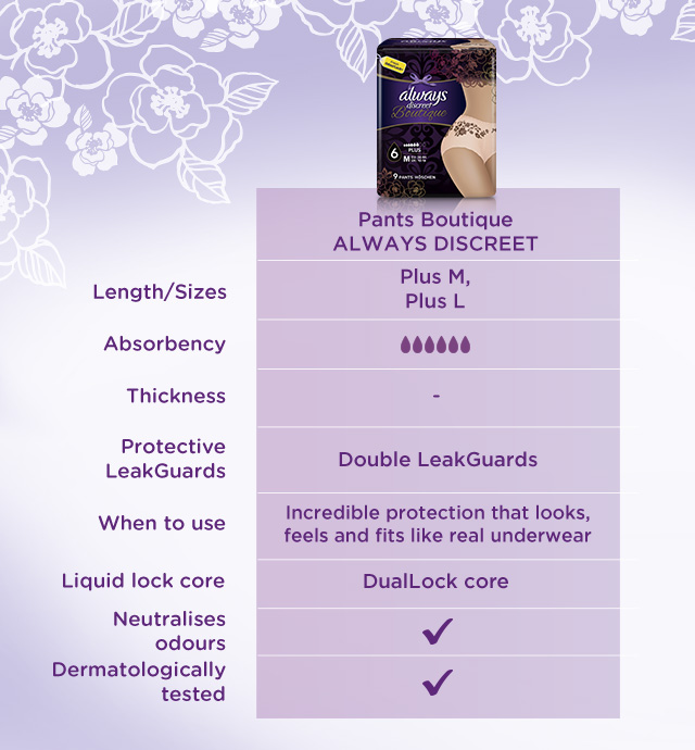 "ALWAYS DISCREET  Boutique"" width="