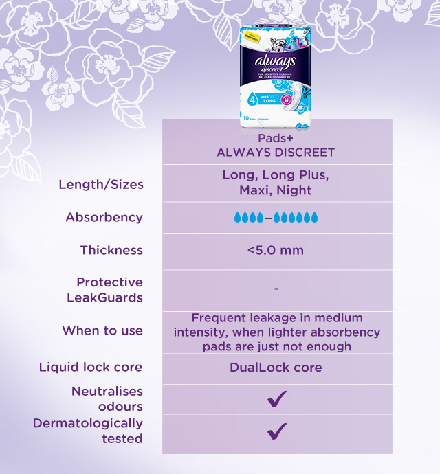 ALWAYS DISCREET Incontinence Pads Plus