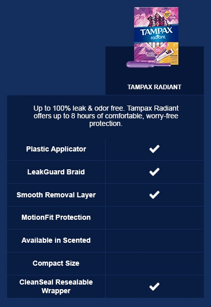 Tampax Pearl Active Comparison Chart