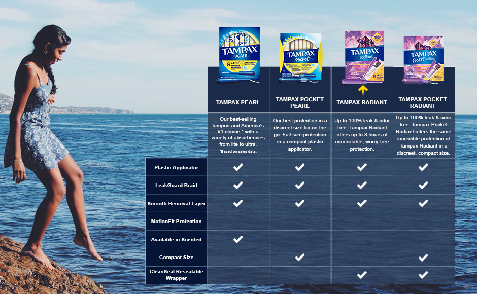 Tampax Radiant Comparison Chart