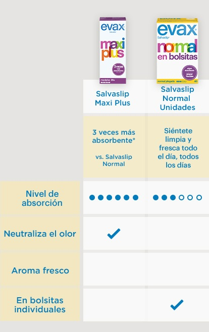 salvaslip normal protegeslip